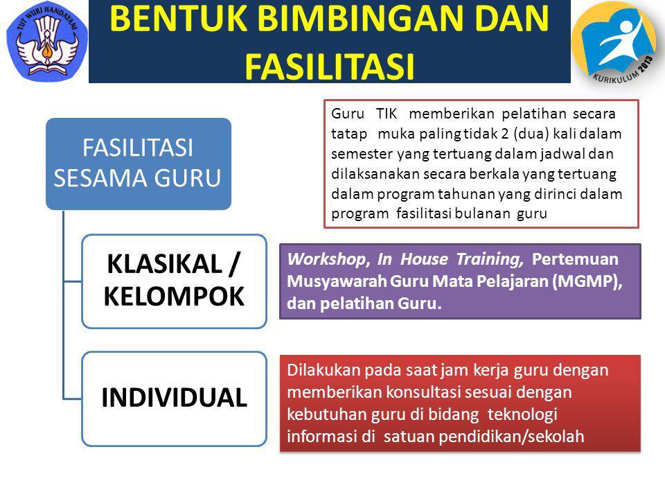 BENTUK BIMBINGAN DAN FASILITASI FASILITASI SESAMA GURU KLASIKAL / KELOMPOK INDIVIDUAL Dilakukan pada saat jam kerja guru dengan memberikan konsultasi