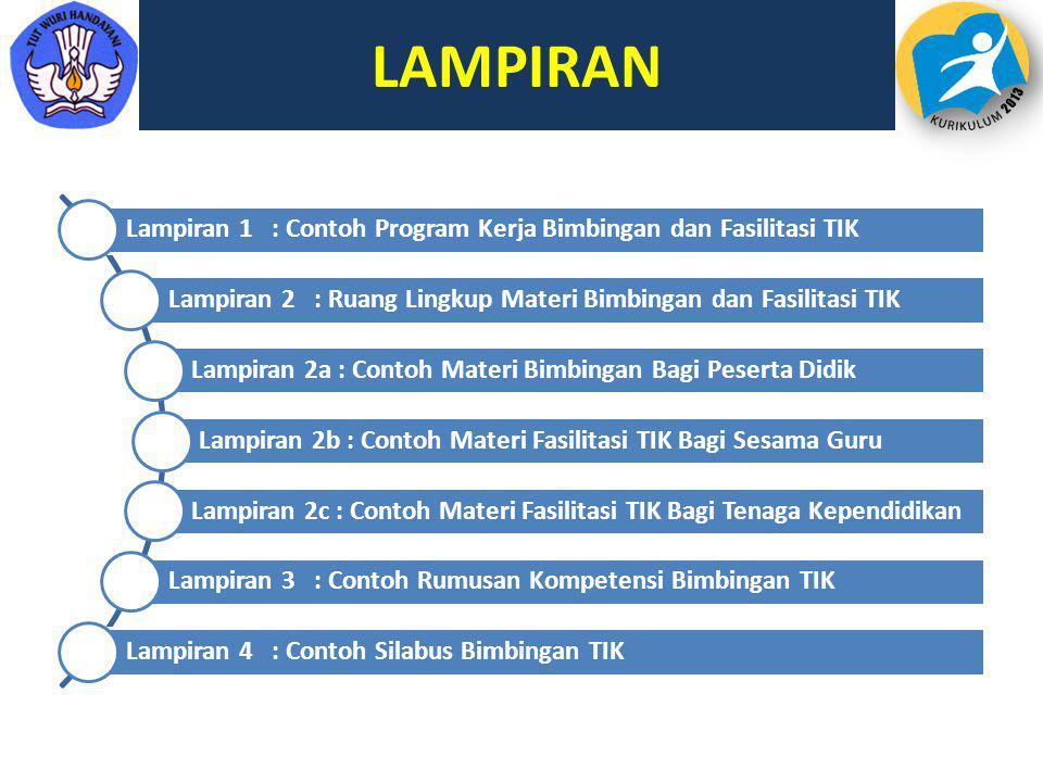 LAMPIRAN Lampiran 1 : Contoh Program Kerja Bimbingan dan Fasilitasi TIK Lampiran 2 : Ruang Lingkup Materi Bimbingan dan Fasilitasi TIK Lampiran 2a : C