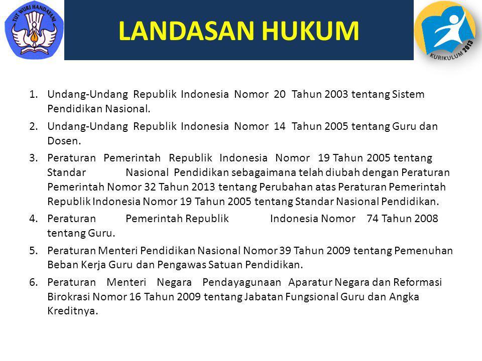 LANDASAN HUKUM 1.Undang-Undang Republik Indonesia Nomor 20 Tahun 2003 tentang Sistem Pendidikan Nasional. 2.Undang-Undang Republik Indonesia Nomor 14