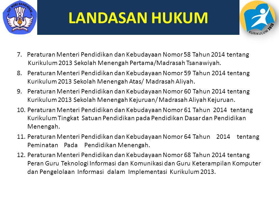 LANDASAN HUKUM 7. Peraturan Menteri Pendidikan dan Kebudayaan Nomor 58 Tahun 2014 tentang Kurikulum 2013 Sekolah Menengah Pertama/Madrasah Tsanawiyah.
