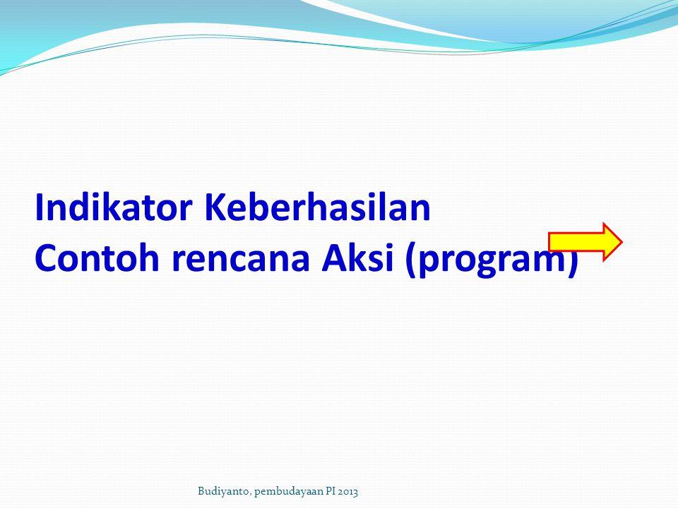 Indikator Keberhasilan Contoh rencana Aksi (program) Budiyanto, pembudayaan PI 2013