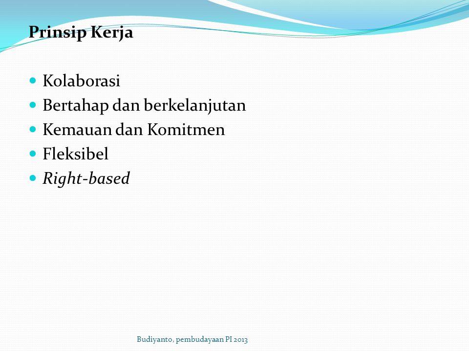 Prinsip Kerja Kolaborasi Bertahap dan berkelanjutan Kemauan dan Komitmen Fleksibel Right-based Budiyanto, pembudayaan PI 2013