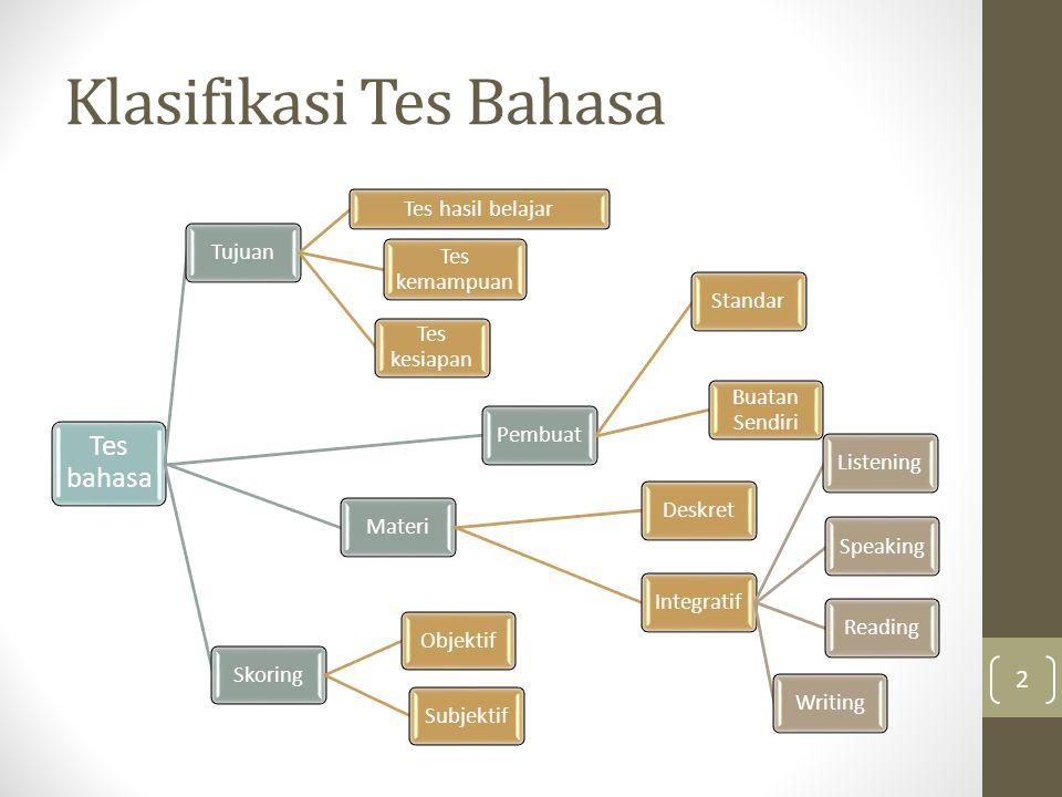Klasifikasi Tes Bahasa Tes bahasa Tujuan Tes hasil belajar Tes kemampuan Tes kesiapan PembuatStandar Buatan Sendiri MateriDeskretIntegratifListeningSp