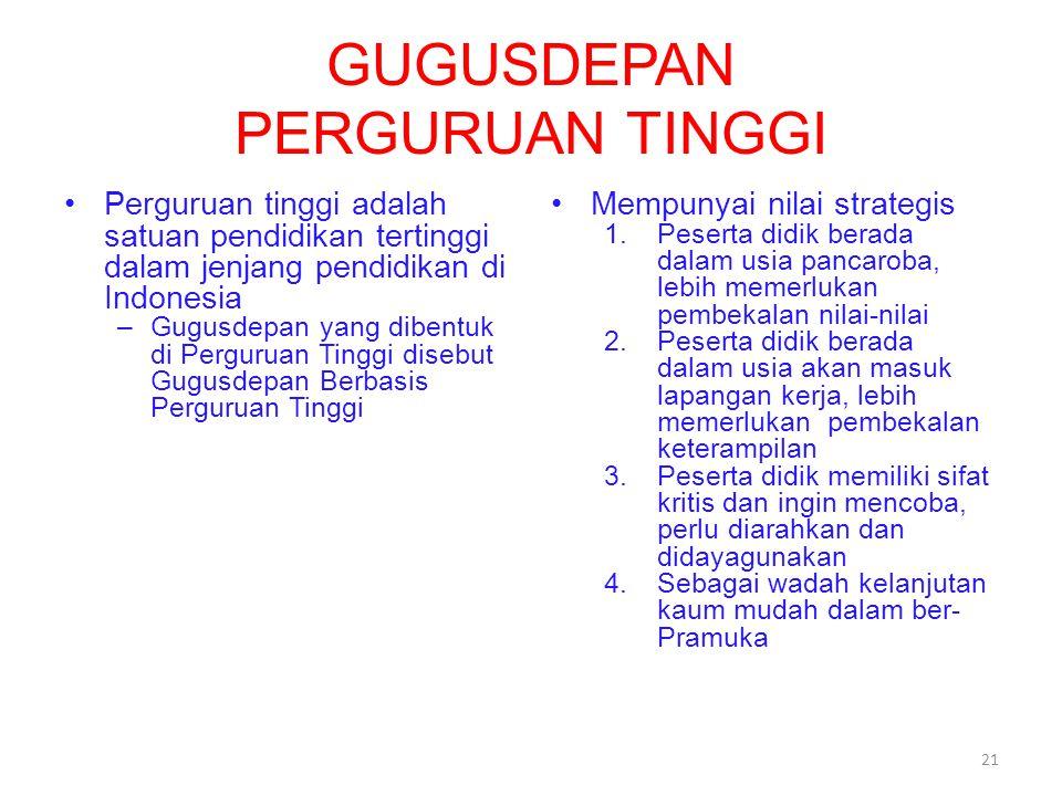 GUGUSDEPAN PERGURUAN TINGGI Perguruan tinggi adalah satuan pendidikan tertinggi dalam jenjang pendidikan di Indonesia –Gugusdepan yang dibentuk di Perguruan Tinggi disebut Gugusdepan Berbasis Perguruan Tinggi Mempunyai nilai strategis 1.Peserta didik berada dalam usia pancaroba, lebih memerlukan pembekalan nilai-nilai 2.Peserta didik berada dalam usia akan masuk lapangan kerja, lebih memerlukan pembekalan keterampilan 3.Peserta didik memiliki sifat kritis dan ingin mencoba, perlu diarahkan dan didayagunakan 4.Sebagai wadah kelanjutan kaum mudah dalam ber- Pramuka 21