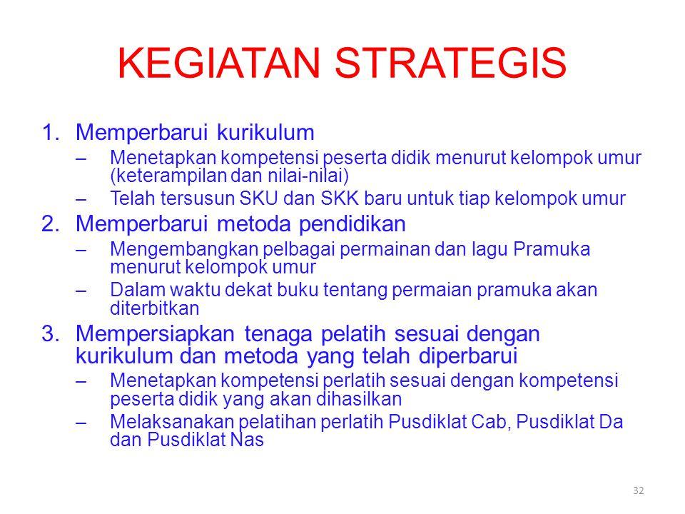 KEGIATAN STRATEGIS 1.Memperbarui kurikulum –Menetapkan kompetensi peserta didik menurut kelompok umur (keterampilan dan nilai-nilai) –Telah tersusun S
