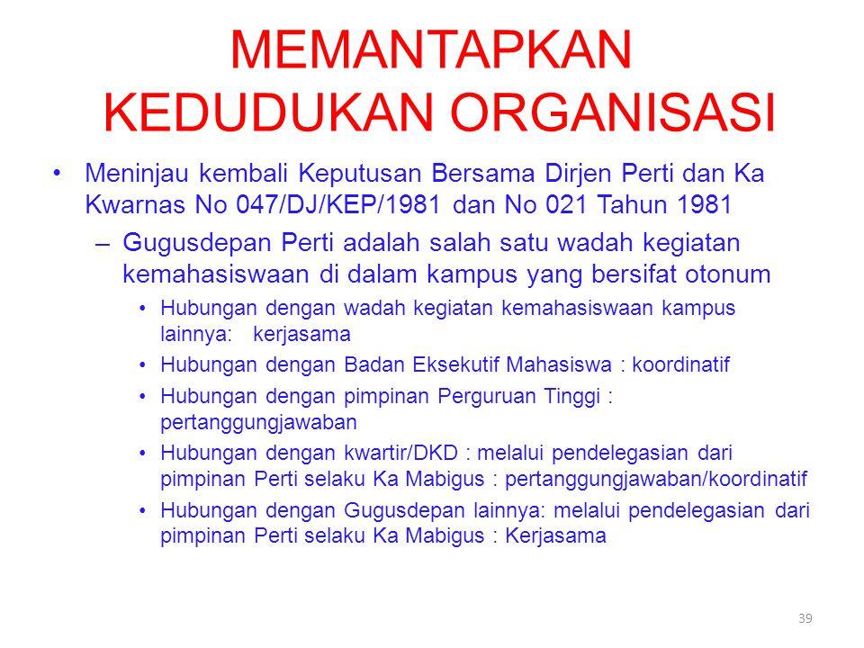 MEMANTAPKAN KEDUDUKAN ORGANISASI Meninjau kembali Keputusan Bersama Dirjen Perti dan Ka Kwarnas No 047/DJ/KEP/1981 dan No 021 Tahun 1981 –Gugusdepan P