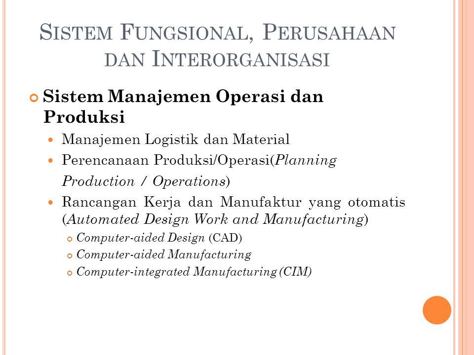 Sistem Manajemen Operasi dan Produksi Manajemen Logistik dan Material Perencanaan Produksi/Operasi( Planning Production / Operations ) Rancangan Kerja