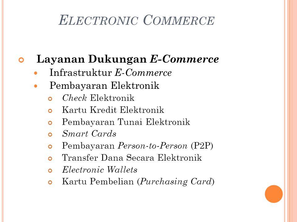 Layanan Dukungan E-Commerce Infrastruktur E-Commerce Pembayaran Elektronik Check Elektronik Kartu Kredit Elektronik Pembayaran Tunai Elektronik Smart