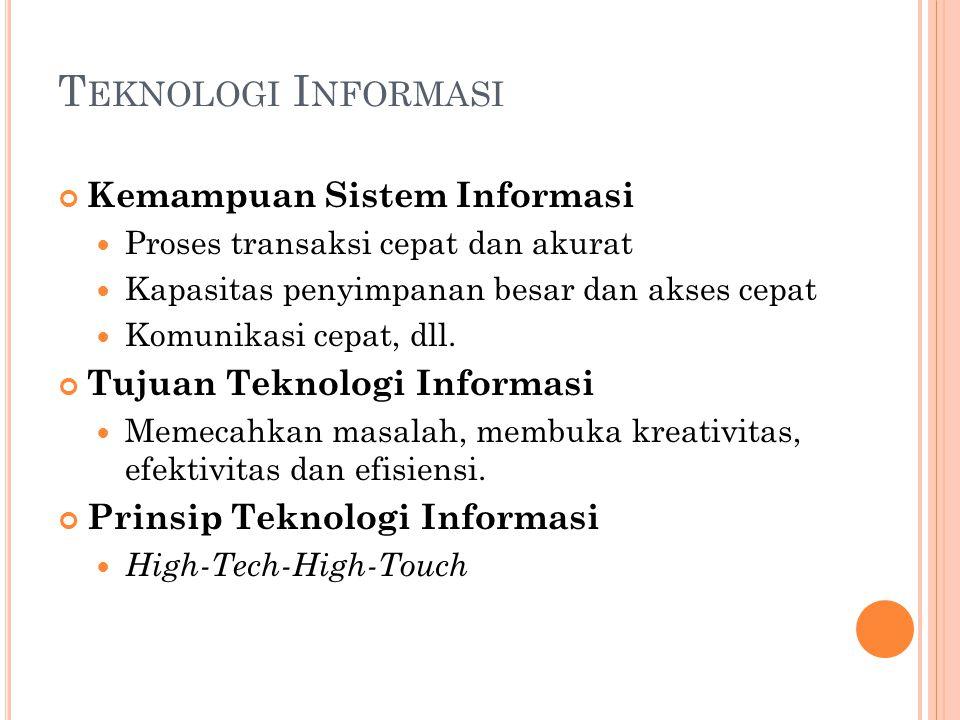 T EKNOLOGI I NFORMASI Kemampuan Sistem Informasi Proses transaksi cepat dan akurat Kapasitas penyimpanan besar dan akses cepat Komunikasi cepat, dll.