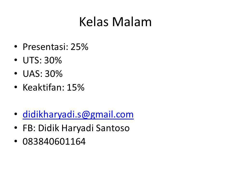 Kelas Malam Presentasi: 25% UTS: 30% UAS: 30% Keaktifan: 15% didikharyadi.s@gmail.com FB: Didik Haryadi Santoso 083840601164