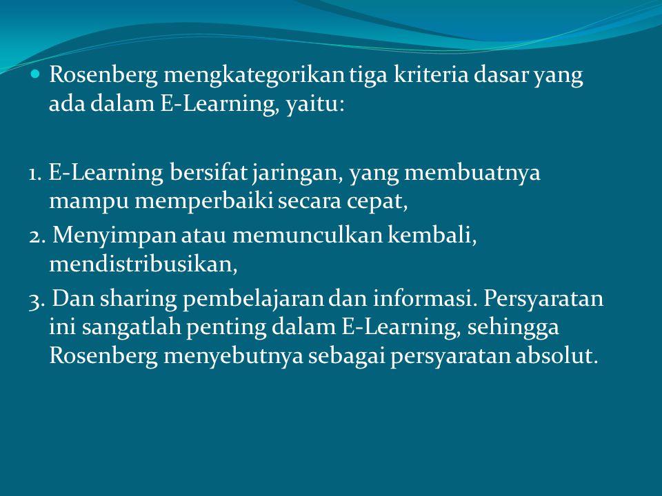 Rosenberg juga menekankan bahwa E-Learning merujuk pada penggunaan teknologi internet untuk mengirimkan serangkaian solusi yang dapat meningkatkan pengetahuan dan keterampilan.