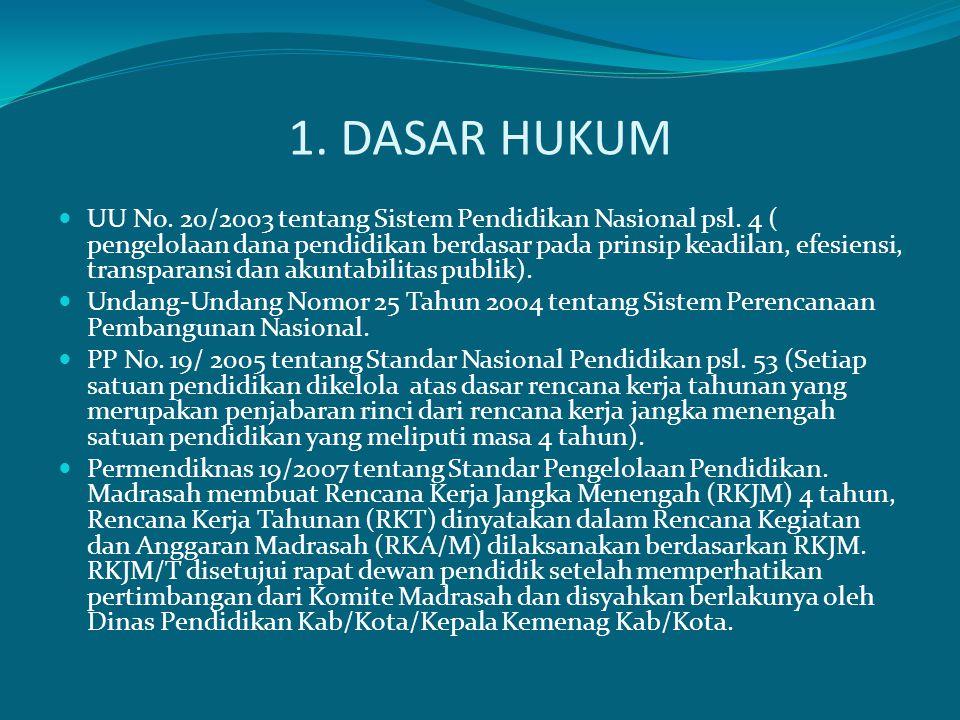 1. DASAR HUKUM UU No. 20/2003 tentang Sistem Pendidikan Nasional psl. 4 ( pengelolaan dana pendidikan berdasar pada prinsip keadilan, efesiensi, trans