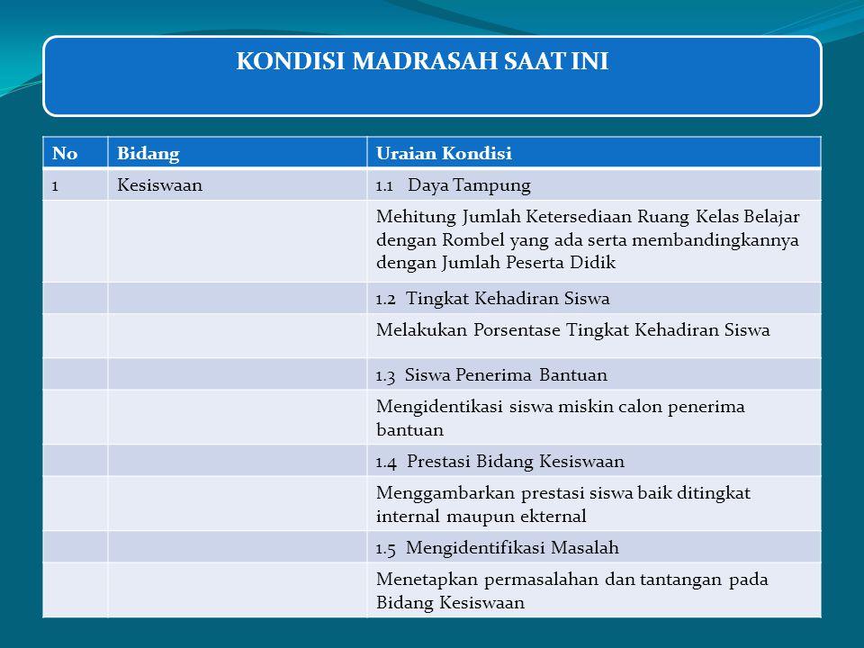 NoBidangUraian Kondisi 2.Kurikulum dan Pembelajaran 3.Pendidik dan Tenaga Kependidikan 4.Sarana Prasarana 5.Pendanaan 6.Budaya dan Lingkungan 7Dst
