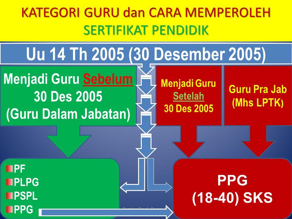 KATEGORI GURU dan CARA MEMPEROLEH SERTIFIKAT PENDIDIK BpsdmpPmpk-Ppmp-Ibe21 Uu 14 Th 2005 (30 Desember 2005) Menjadi Guru Sebelum 30 Des 2005 (Guru Da