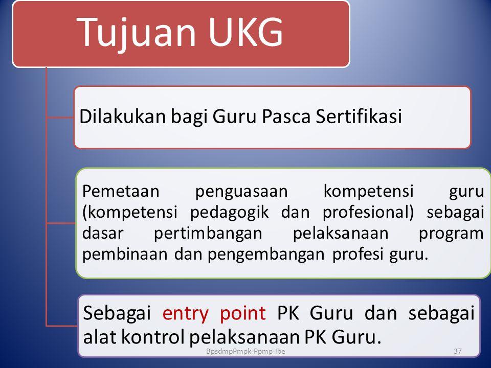 Tujuan UKG Dilakukan bagi Guru Pasca Sertifikasi Pemetaan penguasaan kompetensi guru (kompetensi pedagogik dan profesional) sebagai dasar pertimbangan