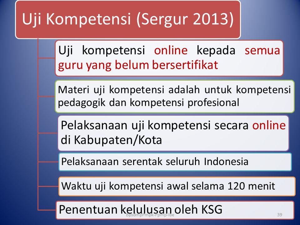 Uji Kompetensi (Sergur 2013) Uji kompetensi online kepada semua guru yang belum bersertifikat Materi uji kompetensi adalah untuk kompetensi pedagogik