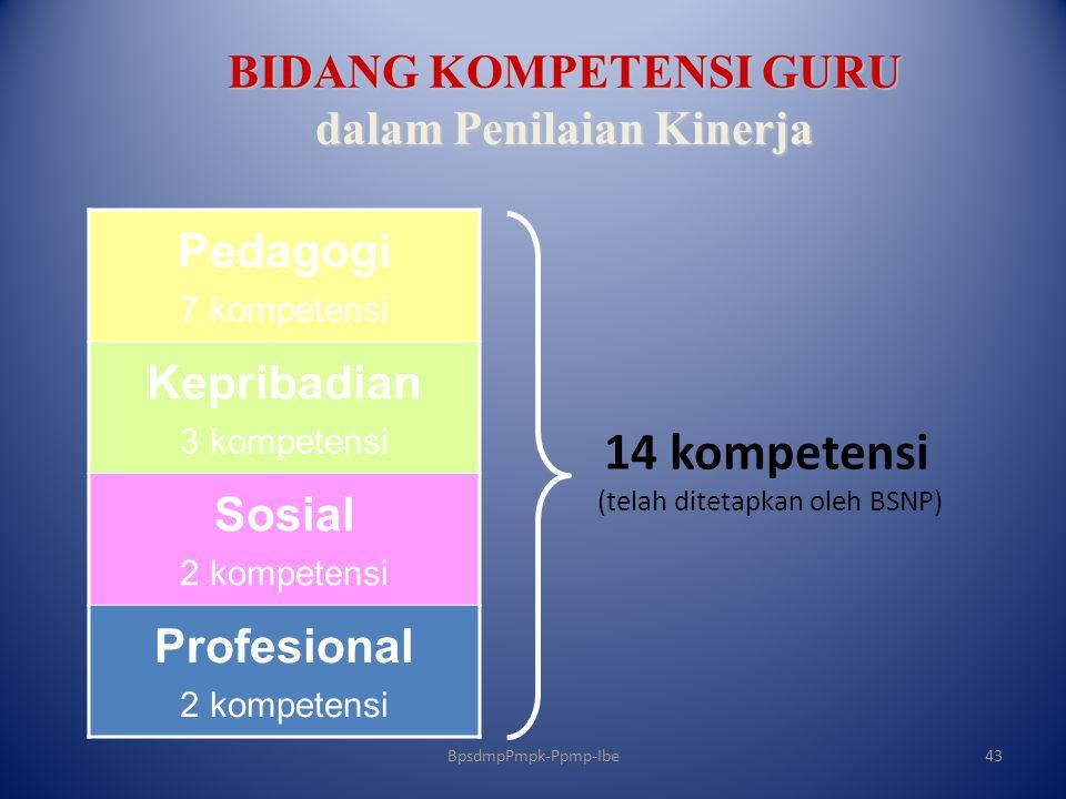 BIDANG KOMPETENSI GURU dalam Penilaian Kinerja 14 kompetensi (telah ditetapkan oleh BSNP) Pedagogi 7 kompetensi Kepribadian 3 kompetensi Sosial 2 komp