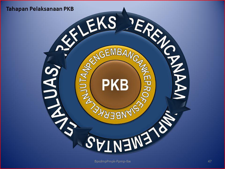 PKB Tahapan Pelaksanaan PKB BpsdmpPmpk-Ppmp-Ibe47