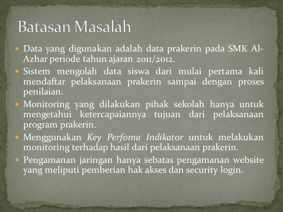 Data yang digunakan adalah data prakerin pada SMK Al- Azhar periode tahun ajaran 2011/2012. Sistem mengolah data siswa dari mulai pertama kali mendaft