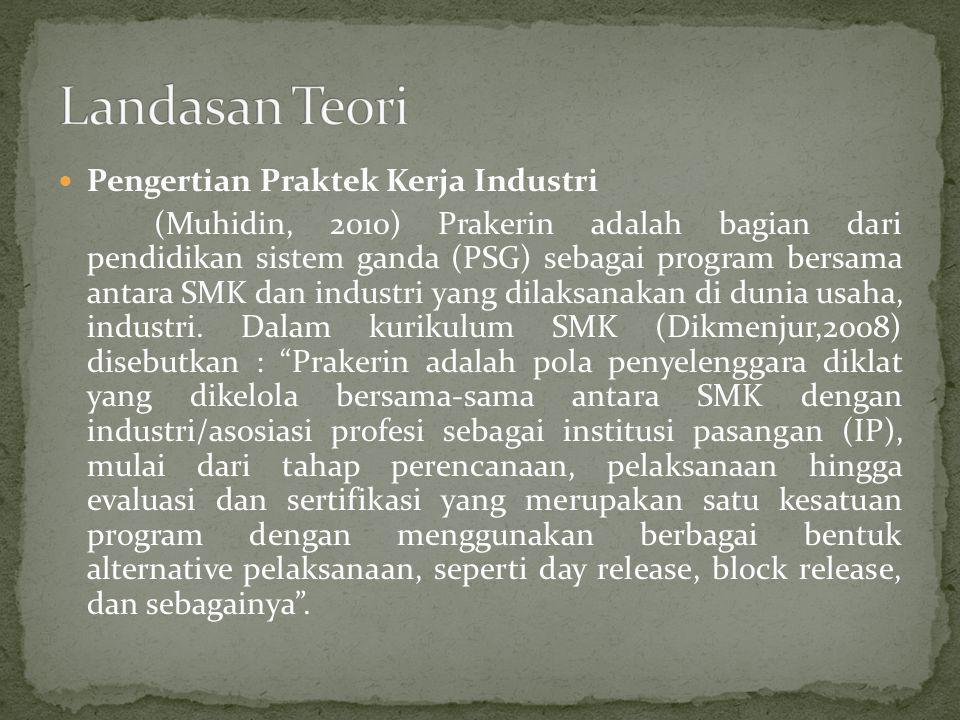 Pengertian Praktek Kerja Industri (Muhidin, 2010) Prakerin adalah bagian dari pendidikan sistem ganda (PSG) sebagai program bersama antara SMK dan ind