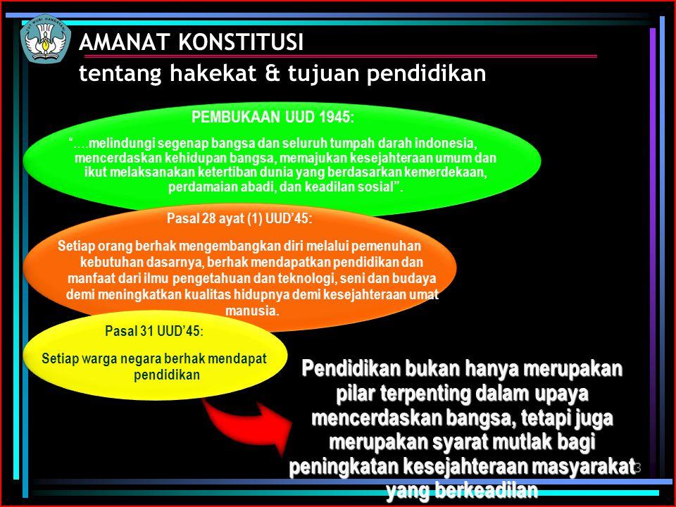 """AMANAT KONSTITUSI tentang hakekat & tujuan pendidikan 3 PEMBUKAAN UUD 1945: """"…. melindungi segenap bangsa dan seluruh tumpah darah indonesia, mencerda"""