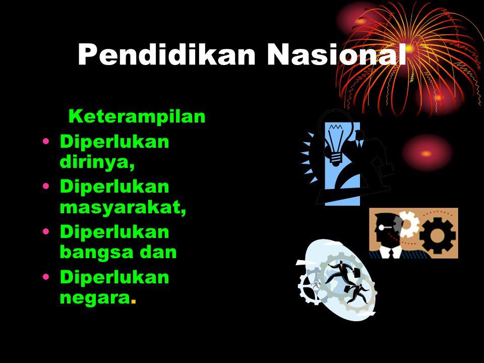 Pendidikan Nasional Keterampilan Diperlukan dirinya, Diperlukan masyarakat, Diperlukan bangsa dan Diperlukan negara.