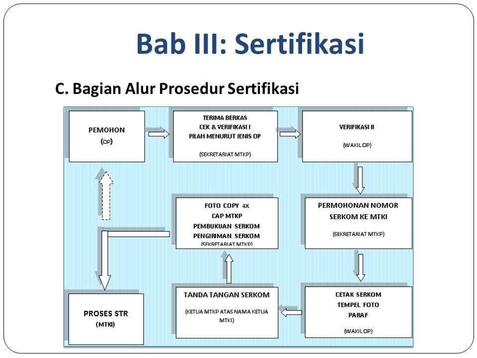 Bab III: Sertifikasi C. Bagian Alur Prosedur Sertifikasi