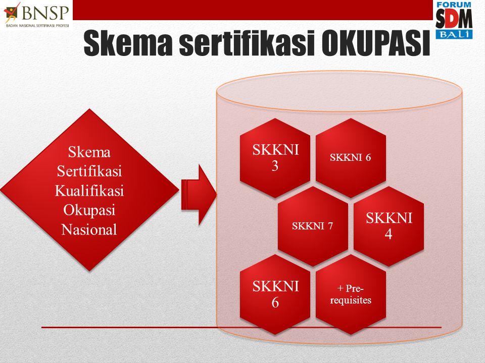 Skema sertifikasi KKNI Sertifikat 6 1 2 3 4 5 7 8 9 6