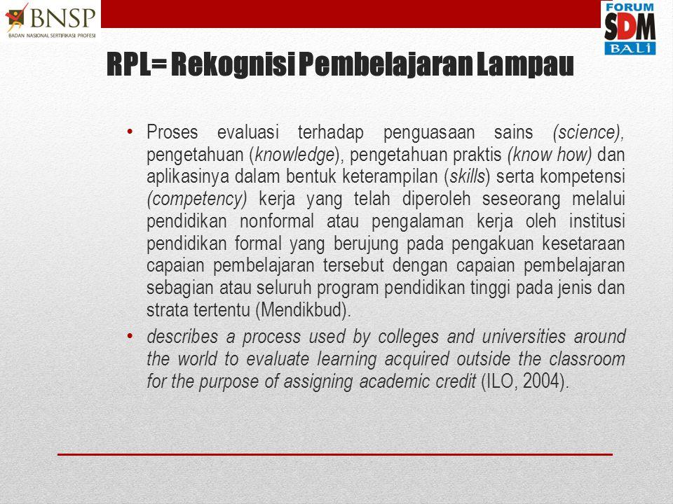 LATAR BELAKANG Amanat mulia UU Nomor 20 Tahun 2003 tentang Sistem Pendidikan Nasional Pasal 4 Ayat 3 tentang Pembelajaran Sepanjang Hayat.