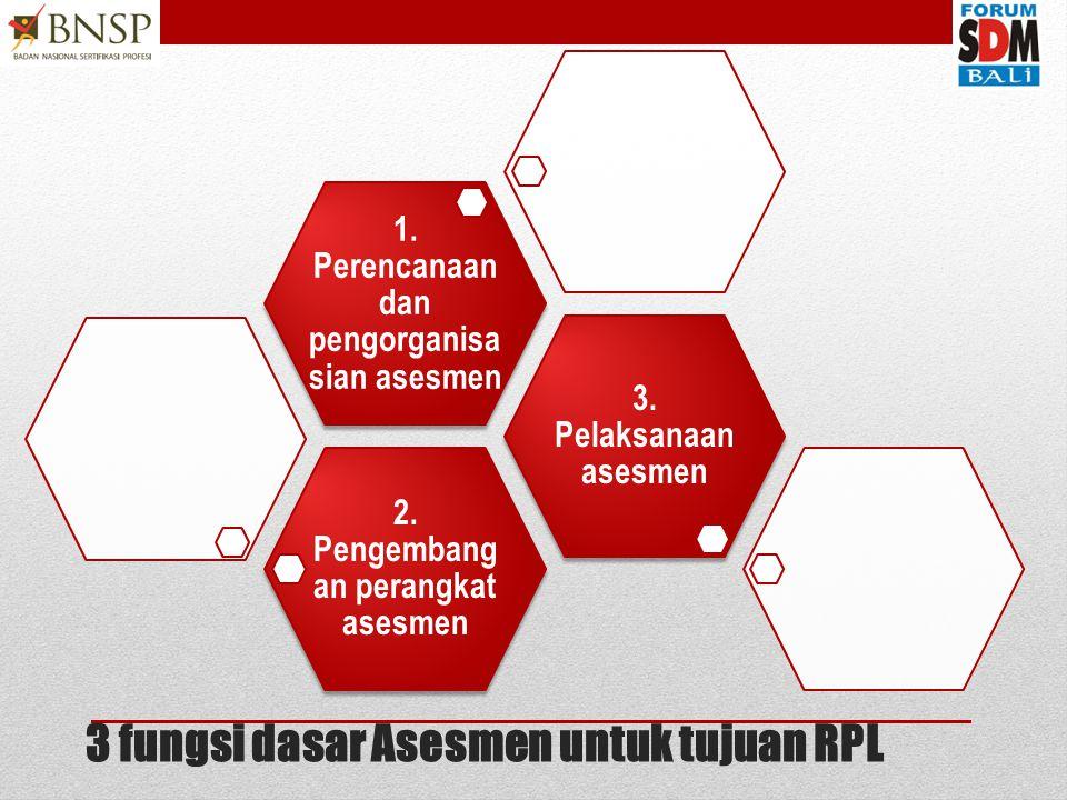 RPL MENUNTUT PERSYARATAN Adanya standar kompetensi.