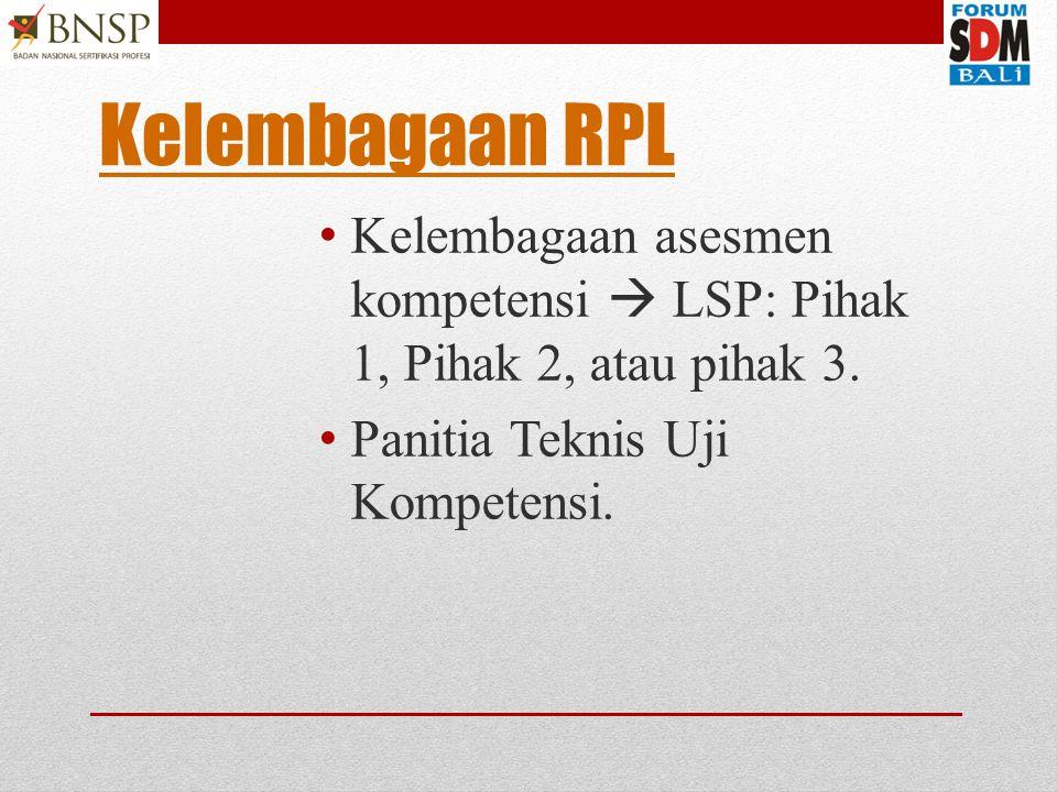 Bukti-bukti yang diases sesuai aturan bukti dalam RPL Demonstrasi kompetensi. Sertifikat Kompetensi dari LSP (KKNI, Kualifikasi Okupasi, Klaster, Unit