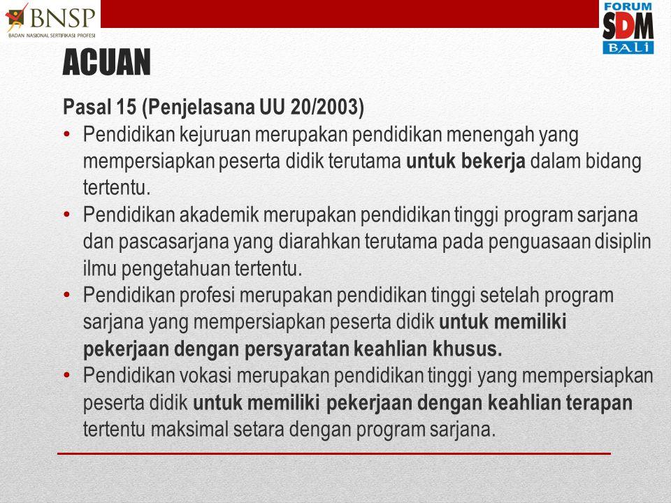 Undang-Undang 13/2003 tentang Ketenagakerjaan. UU NO 20/2003 tentang Sisdiknas, penjelasan pasal 15 PP 31 tahun 2006 tentang Sistem Pelatihan Kerja Na