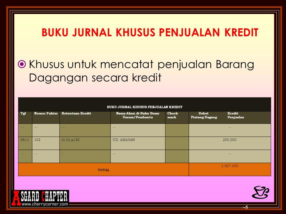 Contoh 3: 07/1Dibeli BD dari UD.PENATA Rp400.000 secara kredit, 3/10,n/45.
