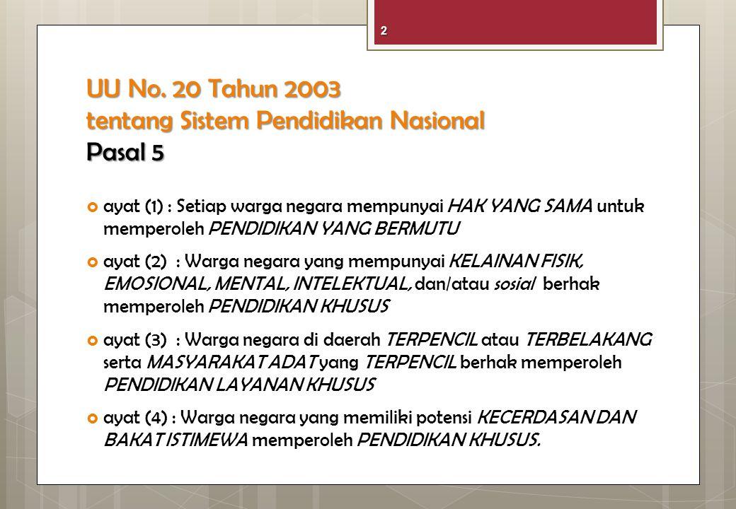 UU No. 20 Tahun 2003 tentang Sistem Pendidikan Nasional Pasal 5  ayat (1) : Setiap warga negara mempunyai HAK YANG SAMA untuk memperoleh PENDIDIKAN Y