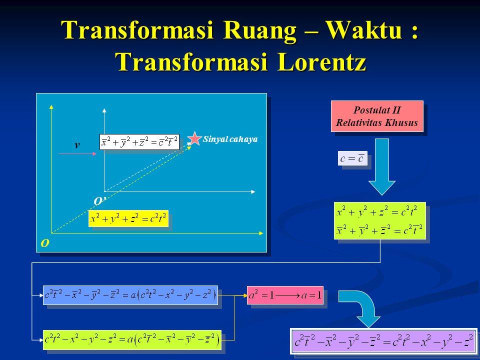 Transformasi Ruang – Waktu : Transformasi Lorentz v O' O Sinyal cahaya Postulat II Relativitas Khusus Postulat II Relativitas Khusus