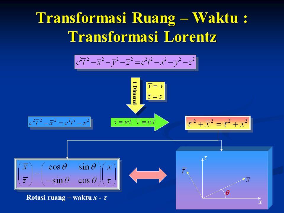 Transformasi Ruang – Waktu : Transformasi Lorentz 1 Dimensi x   Rotasi ruang – waktu x - 