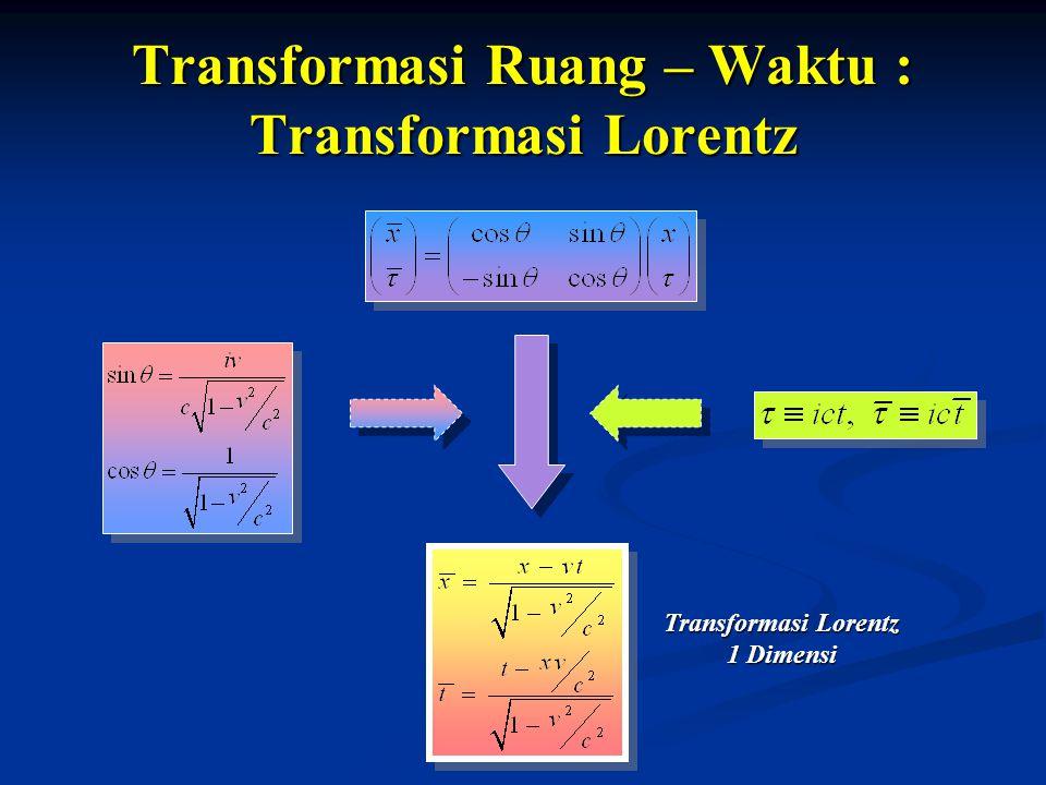 Transformasi Ruang – Waktu : Transformasi Lorentz Transformasi Lorentz 1 Dimensi