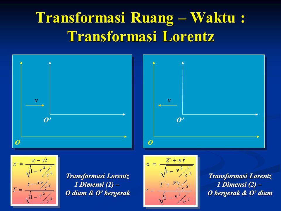 Transformasi Ruang – Waktu : Transformasi Lorentz Transformasi Lorentz 1 Dimensi (1) – O diam & O' bergerak v O' O Transformasi Lorentz 1 Dimensi (2)