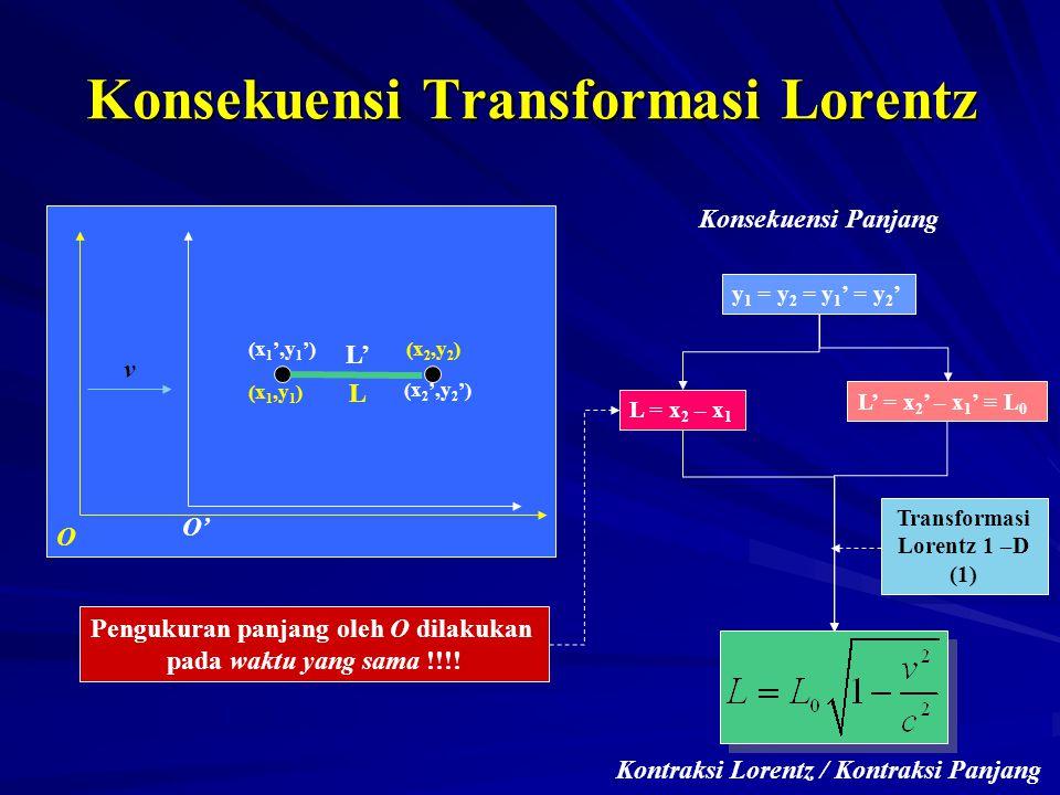 Konsekuensi Transformasi Lorentz v O' O (x 1 ',y 1 ') (x 2 ',y 2 ') (x 1,y 1 ) (x 2,y 2 ) y 1 = y 2 = y 1 ' = y 2 ' L' L L' = x 2 ' – x 1 ' ≡ L 0 L =