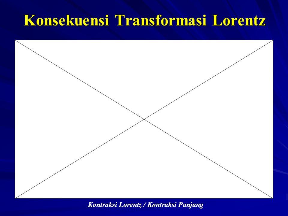 Konsekuensi Transformasi Lorentz Kontraksi Lorentz / Kontraksi Panjang