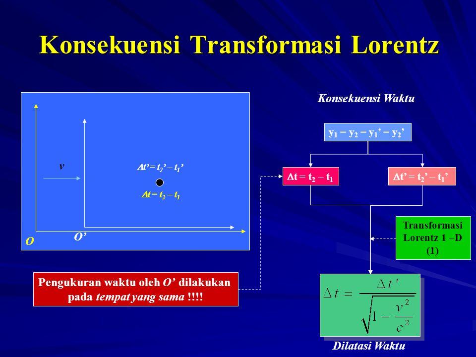Konsekuensi Transformasi Lorentz v O' O y 1 = y 2 = y 1 ' = y 2 '  t' = t 2 ' – t 1 '  t = t 2 – t 1 Pengukuran waktu oleh O' dilakukan pada tempat