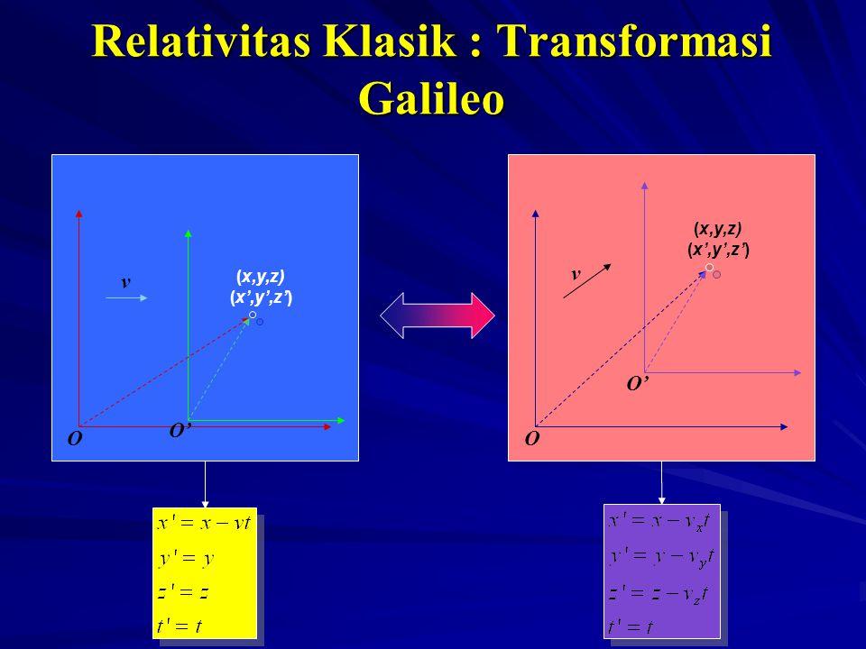 Relativitas Klasik : Transformasi Galileo O O' v (x,y,z) (x',y',z') O O' v (x,y,z) (x',y',z')