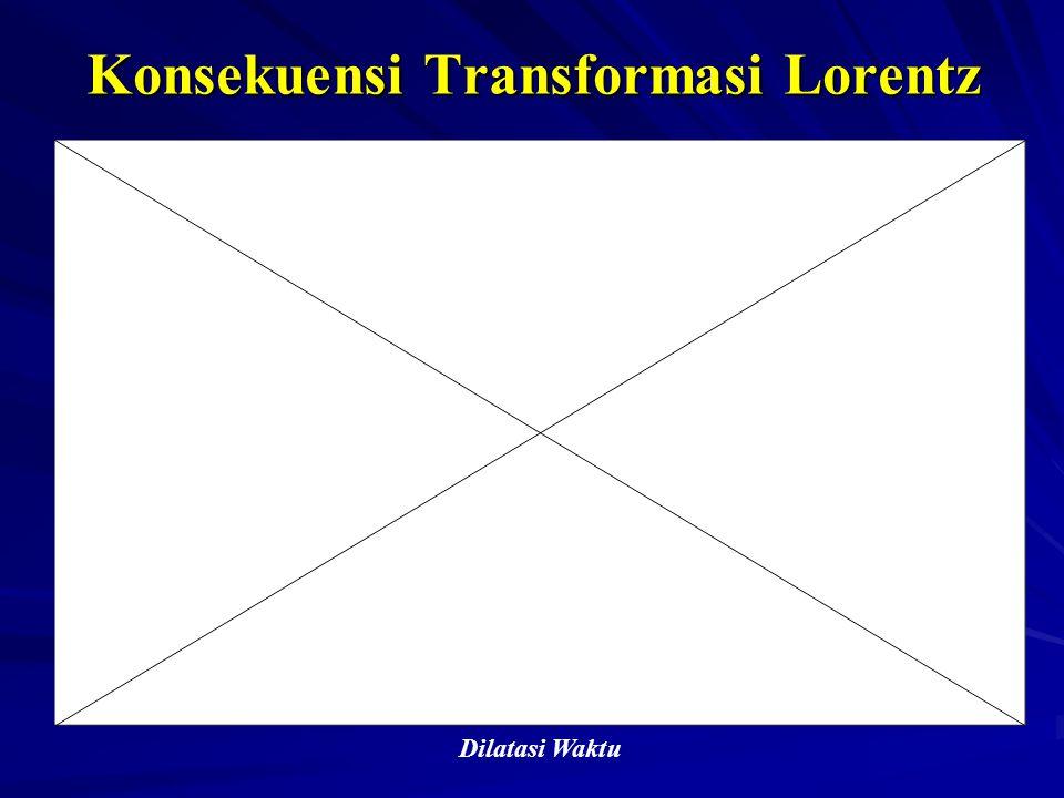 Konsekuensi Transformasi Lorentz Dilatasi Waktu