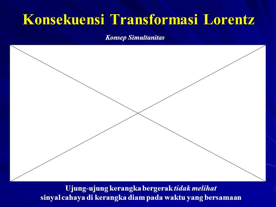 Konsekuensi Transformasi Lorentz Konsep Simultanitas Ujung-ujung kerangka bergerak tidak melihat sinyal cahaya di kerangka diam pada waktu yang bersam