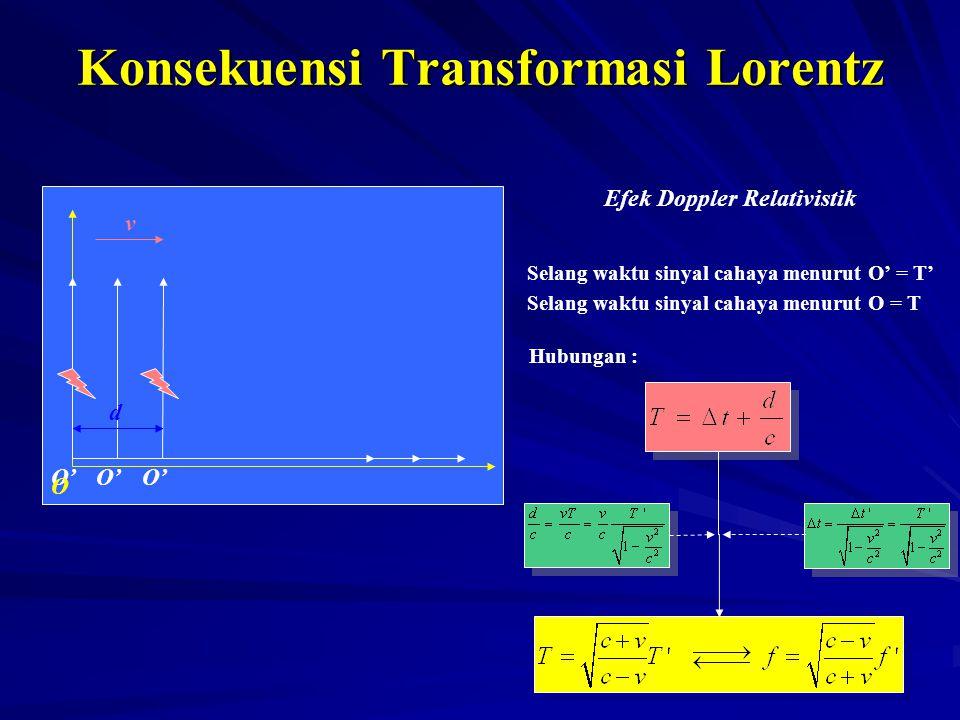 Konsekuensi Transformasi Lorentz O' O Efek Doppler Relativistik v O' d Selang waktu sinyal cahaya menurut O' = T' Selang waktu sinyal cahaya menurut O