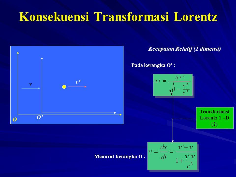 Konsekuensi Transformasi Lorentz v O' O Kecepatan Relatif (1 dimensi) v' Pada kerangka O' : Transformasi Lorentz 1 –D (2) Transformasi Lorentz 1 –D (2