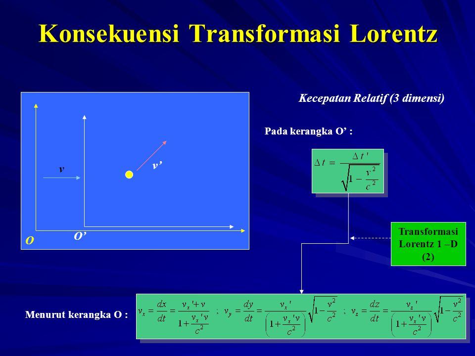 Konsekuensi Transformasi Lorentz v O' O Kecepatan Relatif (3 dimensi) v' Pada kerangka O' : Transformasi Lorentz 1 –D (2) Transformasi Lorentz 1 –D (2