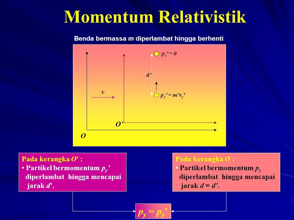 Momentum Relativistik v O' O p y ' = m'v y ' d' p y ' = 0 Pada kerangka O' : Partikel bermomentum p y ' diperlambat hingga mencapai jarak d'. Pada ker