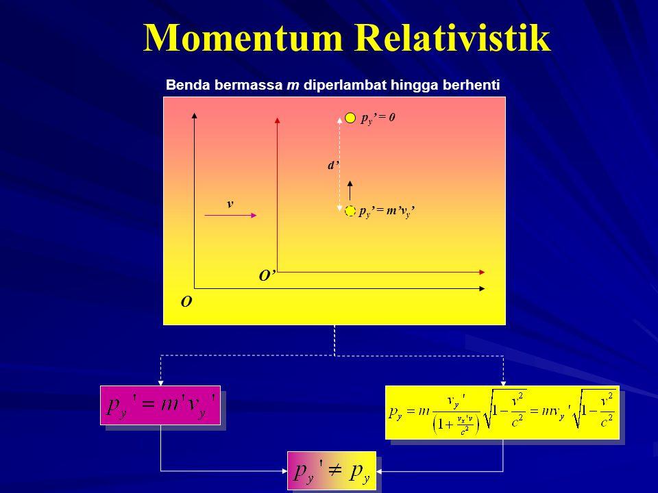 Momentum Relativistik v O' O p y ' = m'v y ' d' p y ' = 0 Benda bermassa m diperlambat hingga berhenti