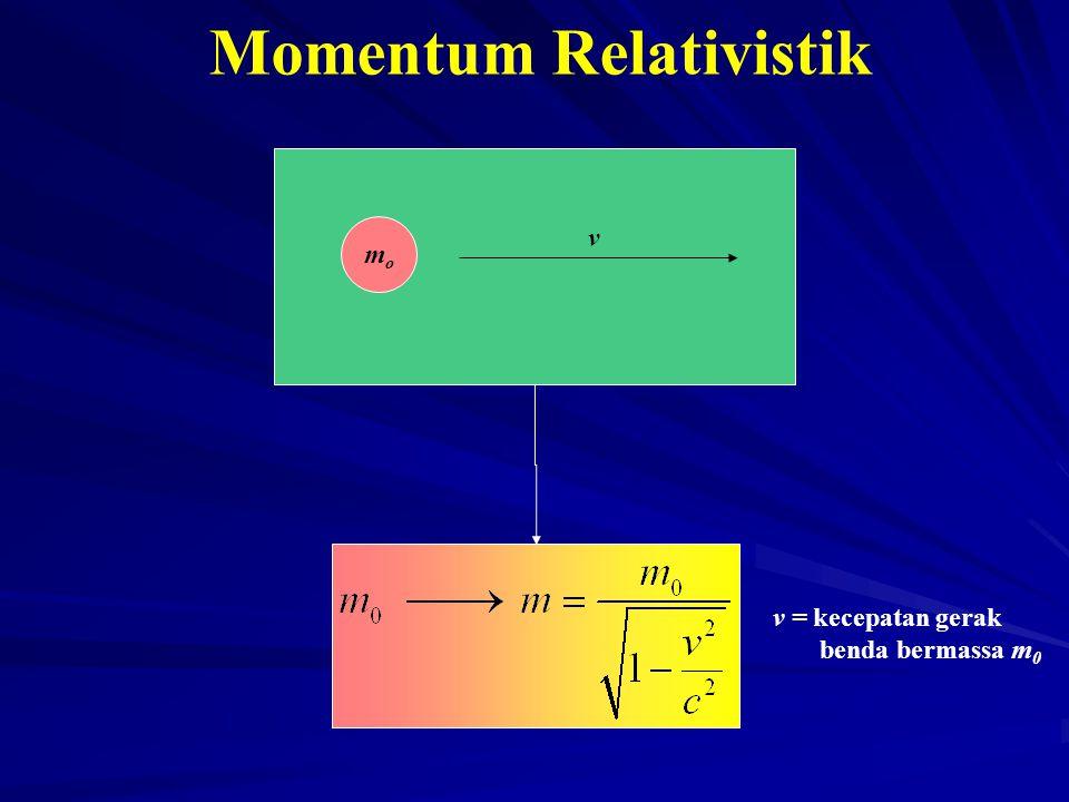 Momentum Relativistik momo v v = kecepatan gerak benda bermassa m 0
